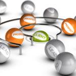 Lead nurturing? Prima di vendere, coltiva il rapporto con il cliente